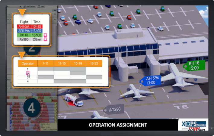 xops-operation-assignment